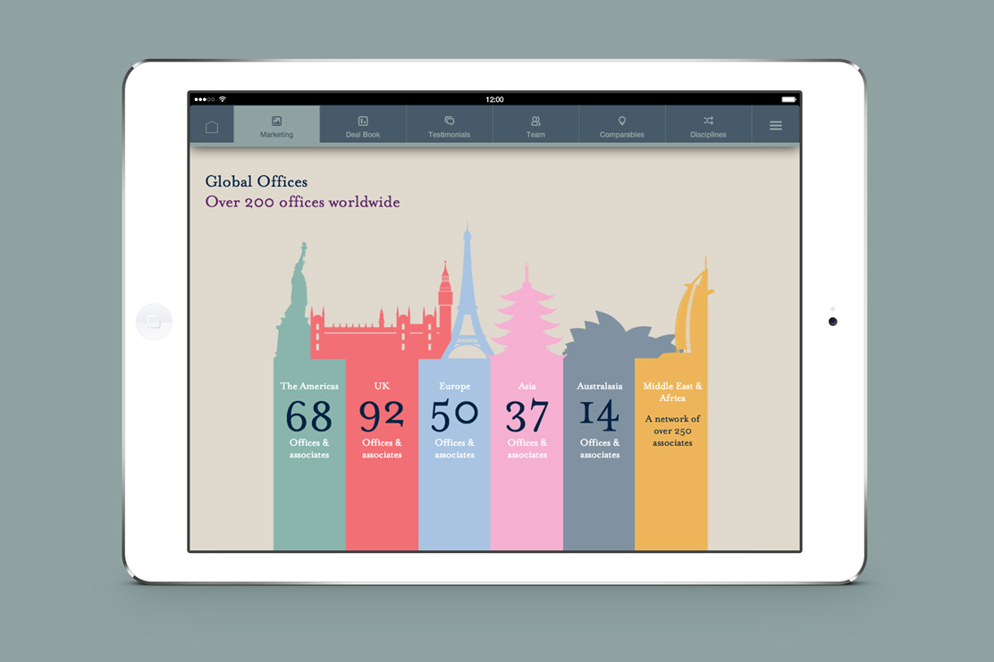 Savills iPad app offices page