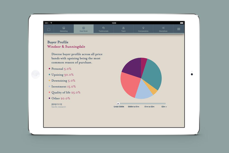 Savills iPad app property page